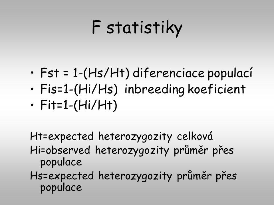 F statistiky Fst = 1-(Hs/Ht) diferenciace populací Fis=1-(Hi/Hs) inbreeding koeficient Fit=1-(Hi/Ht) Ht=expected heterozygozity celková Hi=observed heterozygozity průměr přes populace Hs=expected heterozygozity průměr přes populace