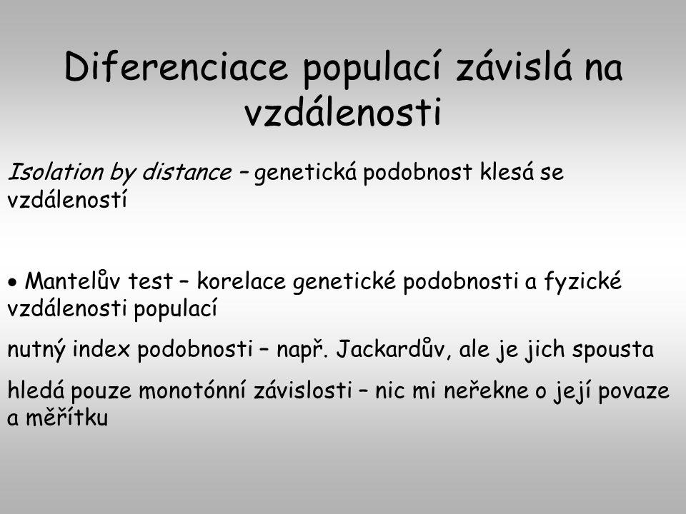 Diferenciace populací závislá na vzdálenosti Isolation by distance – genetická podobnost klesá se vzdáleností  Mantelův test – korelace genetické podobnosti a fyzické vzdálenosti populací nutný index podobnosti – např.