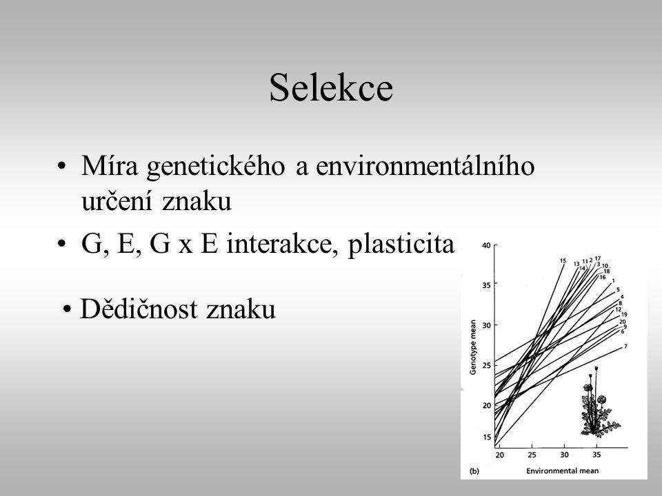 Selekce Míra genetického a environmentálního určení znaku G, E, G x E interakce, plasticita Dědičnost znaku
