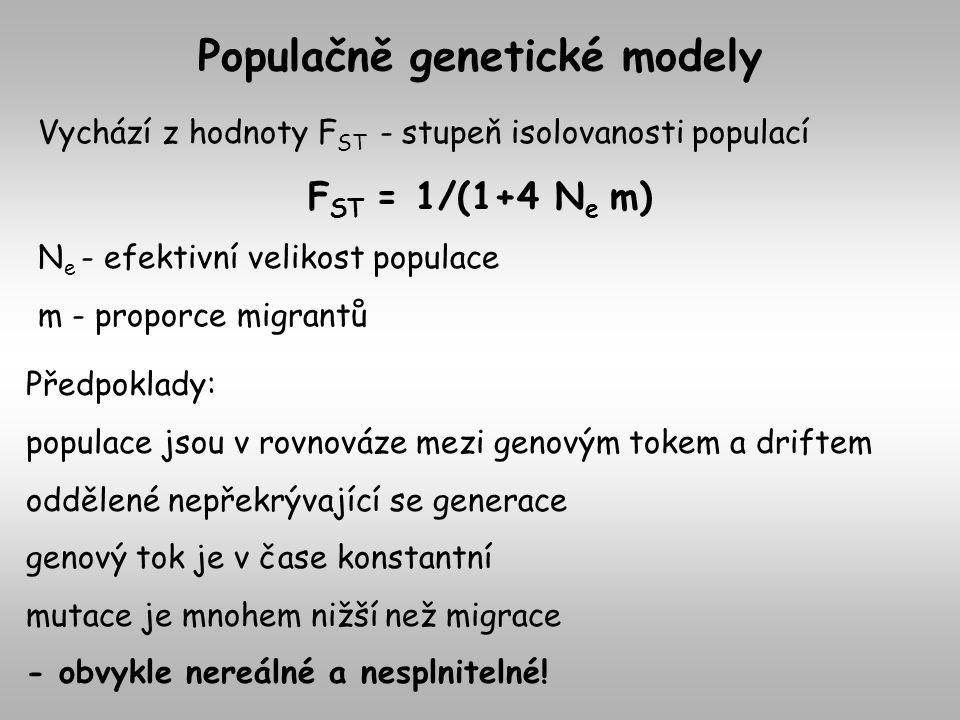 Populačně genetické modely Vychází z hodnoty F ST - stupeň isolovanosti populací F ST = 1/(1+4 N e m) N e - efektivní velikost populace m - proporce migrantů Předpoklady: populace jsou v rovnováze mezi genovým tokem a driftem oddělené nepřekrývající se generace genový tok je v čase konstantní mutace je mnohem nižší než migrace - obvykle nereálné a nesplnitelné!