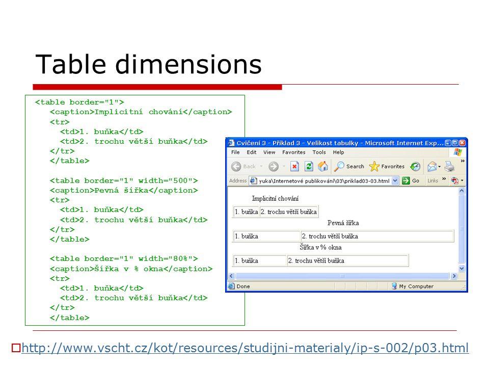 Table dimensions Implicitní chování 1. buňka 2. trochu větší buňka Pevná šířka 1.