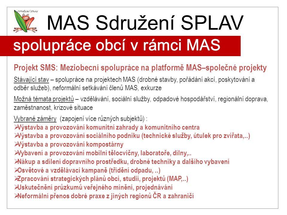MAS Sdružení SPLAV spolupráce obcí v rámci MAS Projekt SMS: Meziobecní spolupráce na platformě MAS–společné projekty Stávající stav – spolupráce na pr