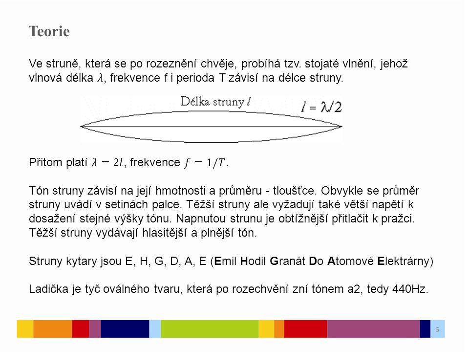 Úkol 1: Určete frekvenci hudebního zvuku V úkolu 1 bude měřena frekvenci ladičky.