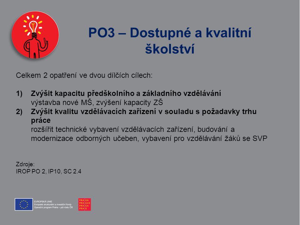 PO3 – Dostupné a kvalitní školství Celkem 2 opatření ve dvou dílčích cílech: 1)Zvýšit kapacitu předškolního a základního vzdělávání výstavba nové MŠ,