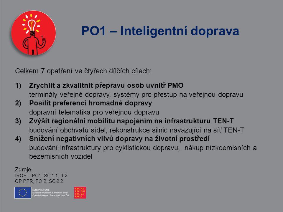 PO1 – Inteligentní doprava Celkem 7 opatření ve čtyřech dílčích cílech: 1)Zrychlit a zkvalitnit přepravu osob uvnitř PMO terminály veřejné dopravy, sy