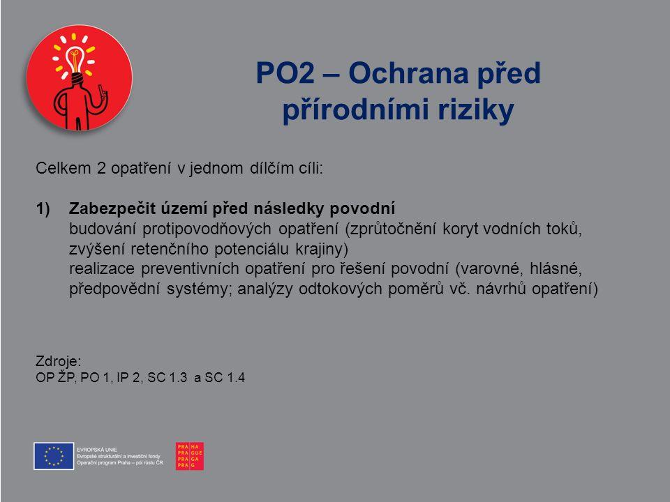 PO2 – Ochrana před přírodními riziky Celkem 2 opatření v jednom dílčím cíli: 1)Zabezpečit území před následky povodní budování protipovodňových opatření (zprůtočnění koryt vodních toků, zvýšení retenčního potenciálu krajiny) realizace preventivních opatření pro řešení povodní (varovné, hlásné, předpovědní systémy; analýzy odtokových poměrů vč.