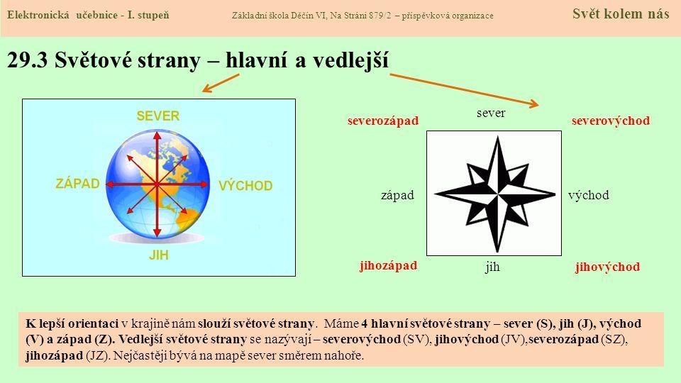 29.4 Jak určíme světové strany.Co je kompas či buzola.