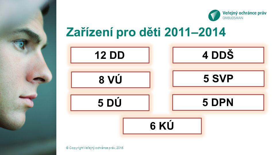 Zařízení pro děti 2011–2014 12 DD4 DDŠ 5 DÚ 5 DPN © Copyright Veřejný ochránce práv, 2015 8 VÚ 5 SVP 6 KÚ