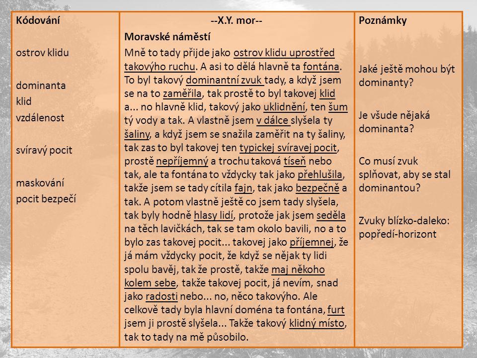 --X.Y.mor-- Moravské náměstí Mně to tady přijde jako ostrov klidu uprostřed takovýho ruchu.