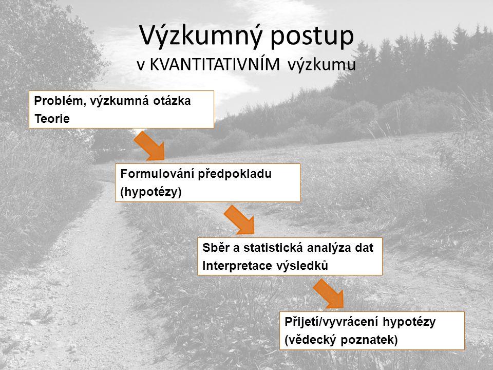 Výzkumný postup v KVANTITATIVNÍM výzkumu Problém, výzkumná otázka Teorie Formulování předpokladu (hypotézy) Sběr a statistická analýza dat Interpretace výsledků Přijetí/vyvrácení hypotézy (vědecký poznatek)