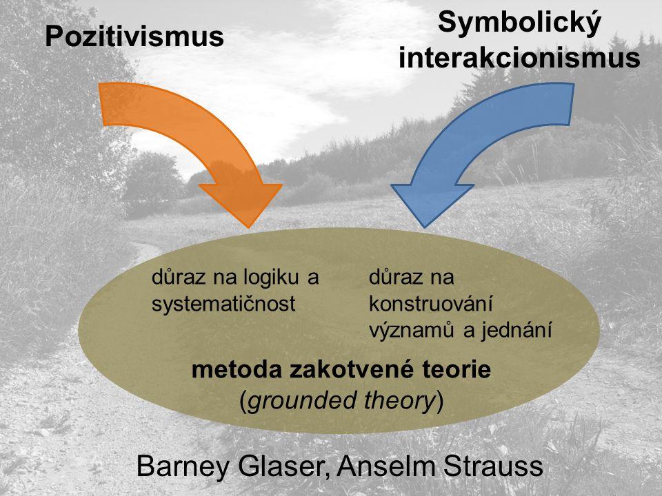 Pozitivismus Symbolický interakcionismus důraz na konstruování významů a jednání důraz na logiku a systematičnost metoda zakotvené teorie (grounded theory) Barney Glaser, Anselm Strauss