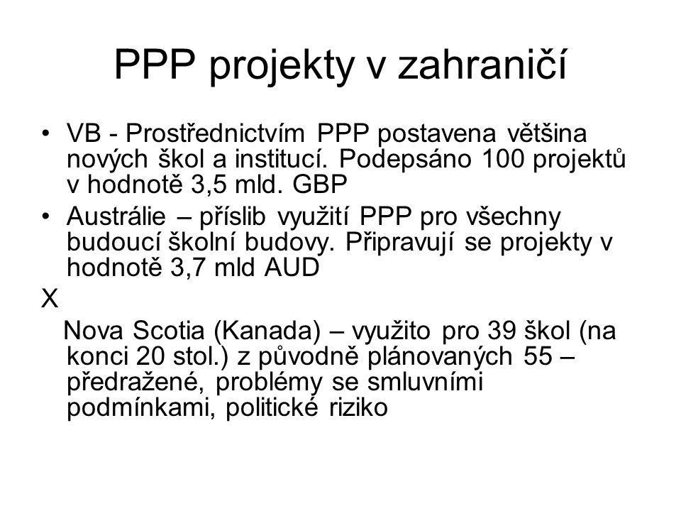 PPP projekty v zahraničí VB - Prostřednictvím PPP postavena většina nových škol a institucí. Podepsáno 100 projektů v hodnotě 3,5 mld. GBP Austrálie –