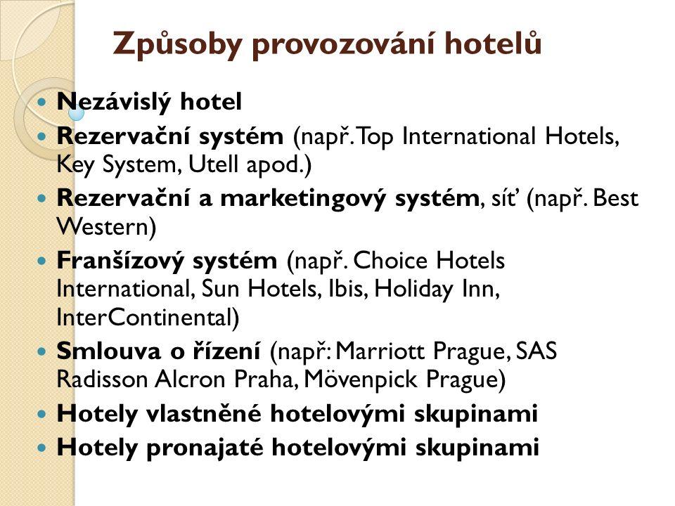 Způsoby provozování hotelů Nezávislý hotel Rezervační systém (např. Top International Hotels, Key System, Utell apod.) Rezervační a marketingový systé