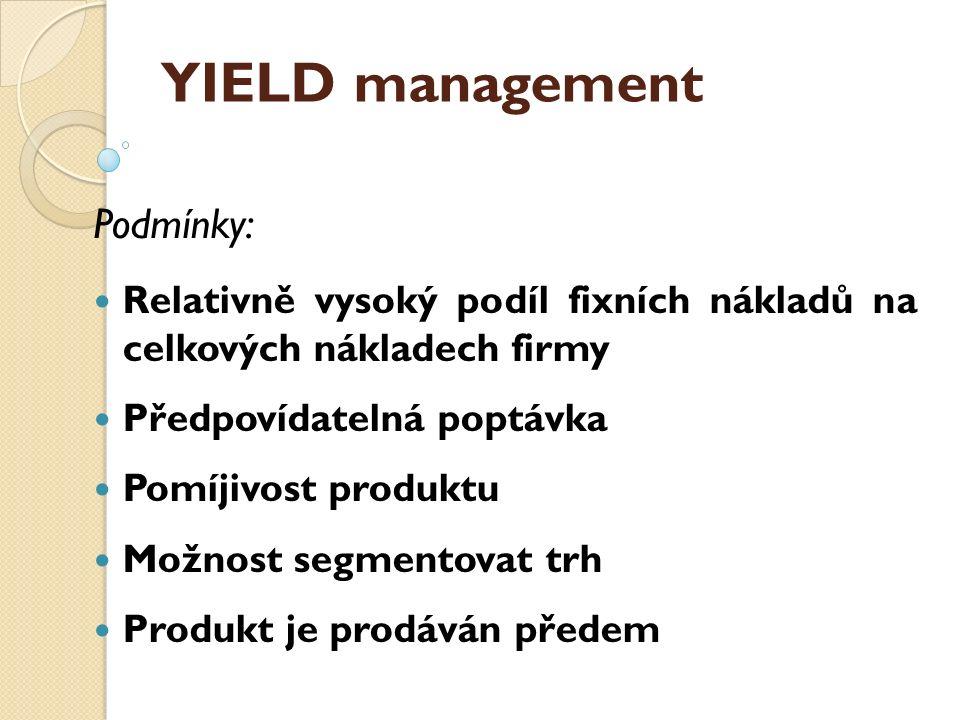 YIELD management Podmínky: Relativně vysoký podíl fixních nákladů na celkových nákladech firmy Předpovídatelná poptávka Pomíjivost produktu Možnost se