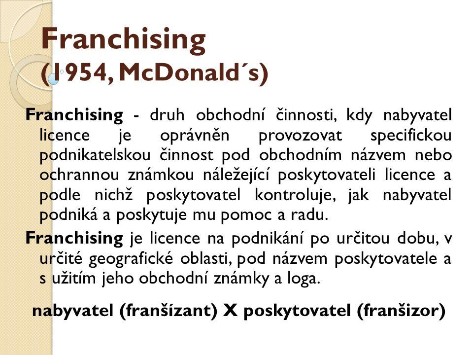 Franchising (1954, McDonald´s) Franchising - druh obchodní činnosti, kdy nabyvatel licence je oprávněn provozovat specifickou podnikatelskou činnost p