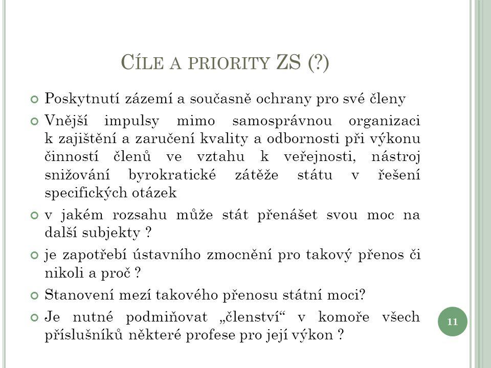 C ÍLE A PRIORITY ZS (?) Poskytnutí zázemí a současně ochrany pro své členy Vnější impulsy mimo samosprávnou organizaci k zajištění a zaručení kvality
