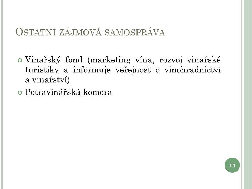 O STATNÍ ZÁJMOVÁ SAMOSPRÁVA Vinařský fond (marketing vína, rozvoj vinařské turistiky a informuje veřejnost o vinohradnictví a vinařství) Potravinářská