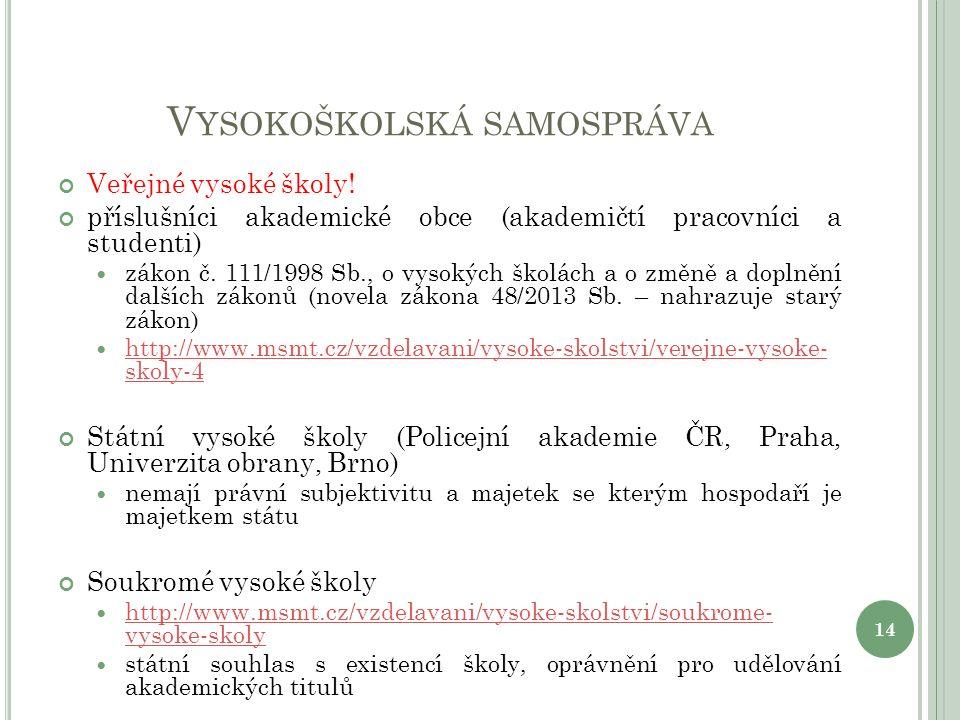 V YSOKOŠKOLSKÁ SAMOSPRÁVA Veřejné vysoké školy! příslušníci akademické obce (akademičtí pracovníci a studenti) zákon č. 111/1998 Sb., o vysokých školá