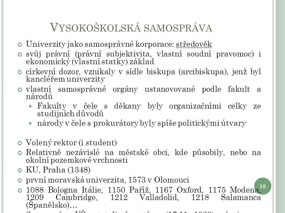 V YSOKOŠKOLSKÁ SAMOSPRÁVA Univerzity jako samosprávné korporace: středověk svůj právní (právní subjektivita, vlastní soudní pravomoc) i ekonomický (vl
