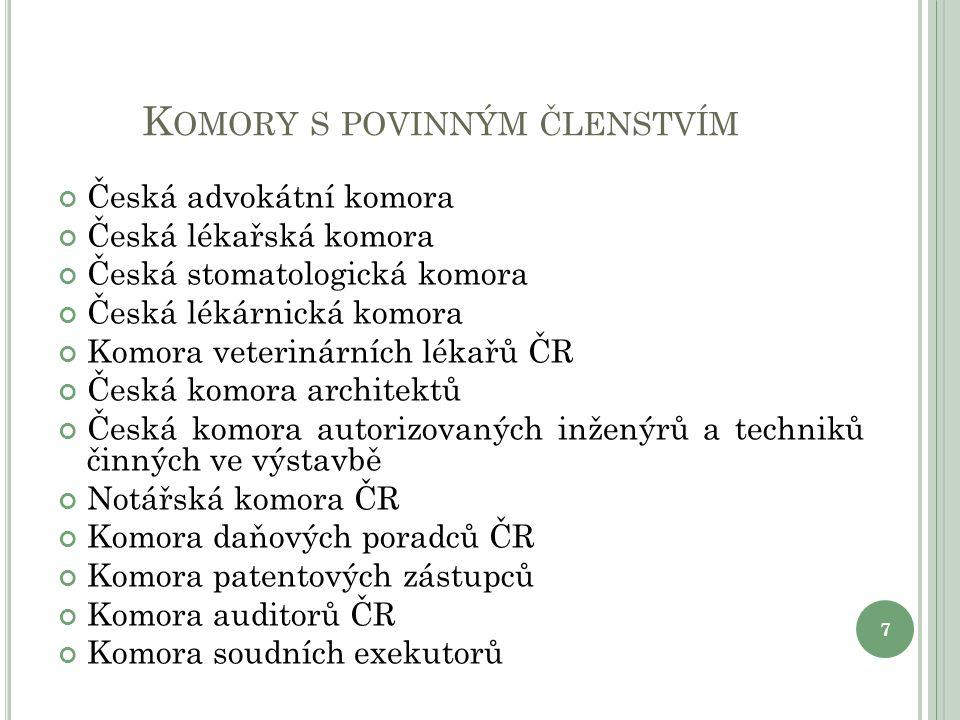 K OMORY S POVINNÝM ČLENSTVÍM Česká advokátní komora Česká lékařská komora Česká stomatologická komora Česká lékárnická komora Komora veterinárních lék