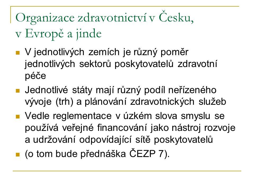 Organizace zdravotnictví v Česku, v Evropě a jinde V jednotlivých zemích je různý poměr jednotlivých sektorů poskytovatelů zdravotní péče Jednotlivé s