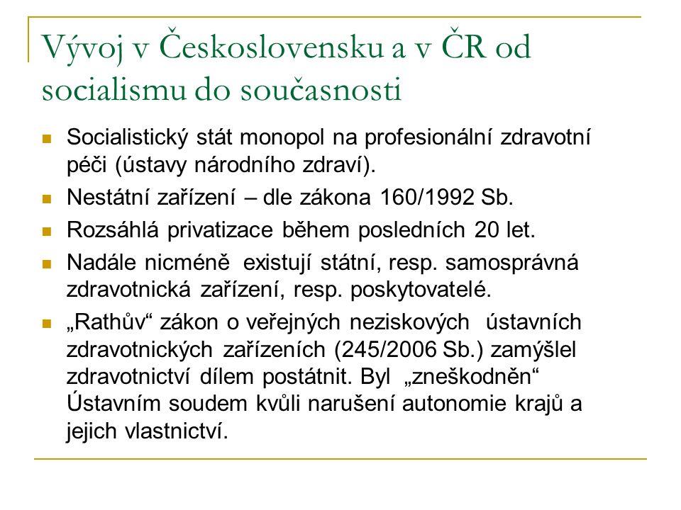Vývoj v Československu a v ČR od socialismu do současnosti Socialistický stát monopol na profesionální zdravotní péči (ústavy národního zdraví). Nestá