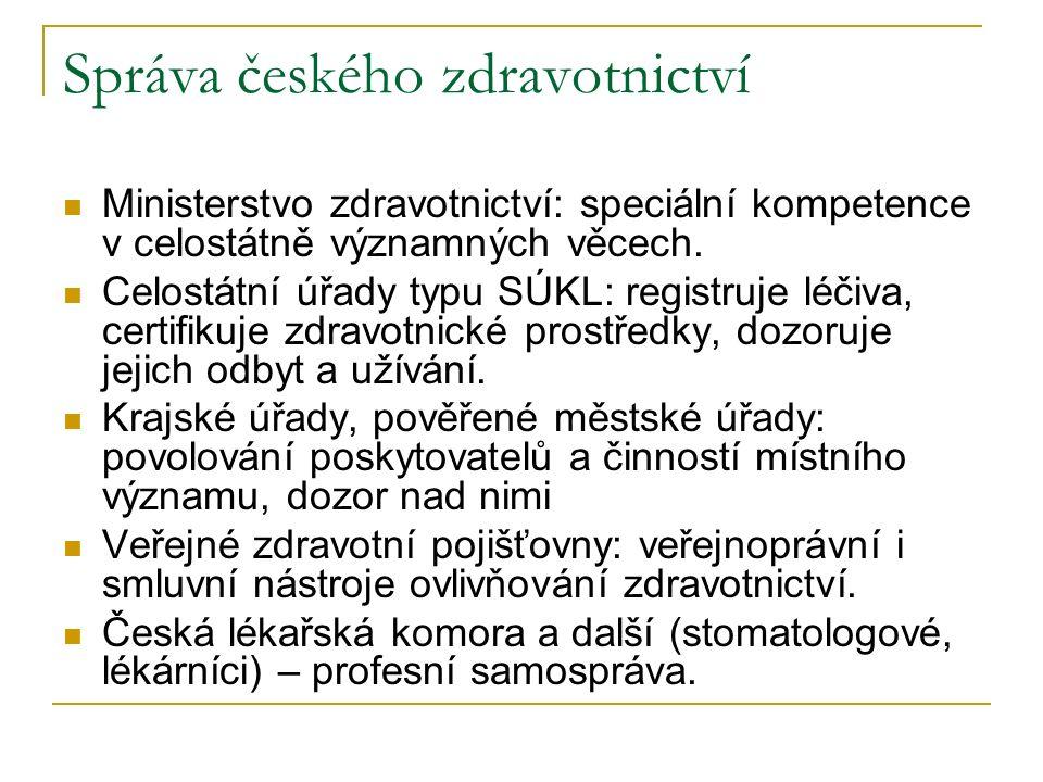Správa českého zdravotnictví Ministerstvo zdravotnictví: speciální kompetence v celostátně významných věcech. Celostátní úřady typu SÚKL: registruje l