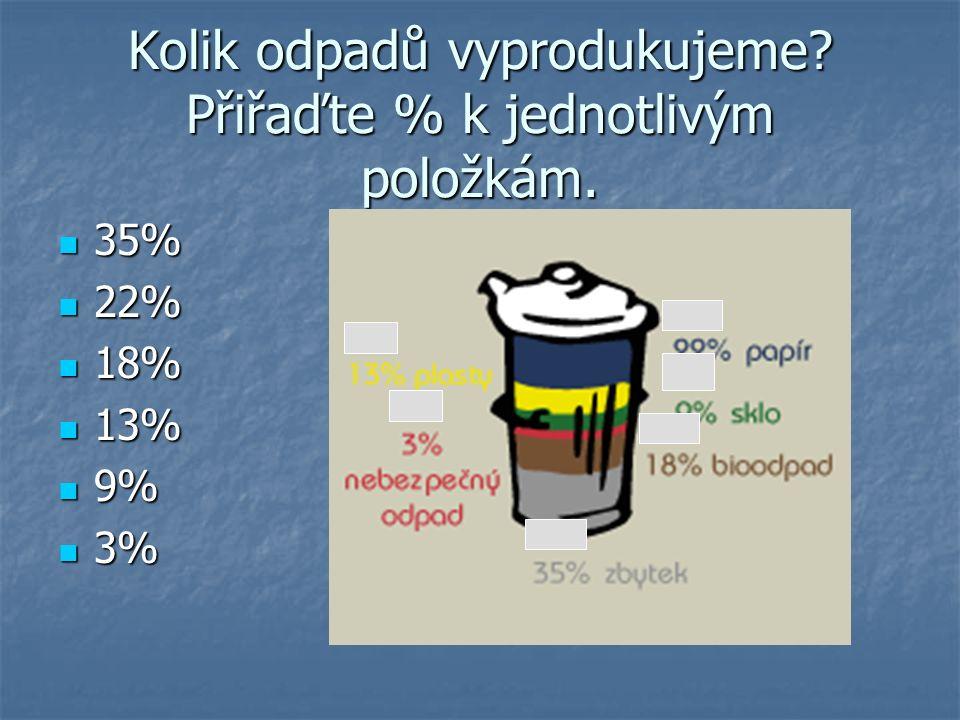 Kolik odpadů vyprodukujeme? Přiřaďte % k jednotlivým položkám. 35% 35% 22% 22% 18% 18% 13% 13% 9% 9% 3% 3%