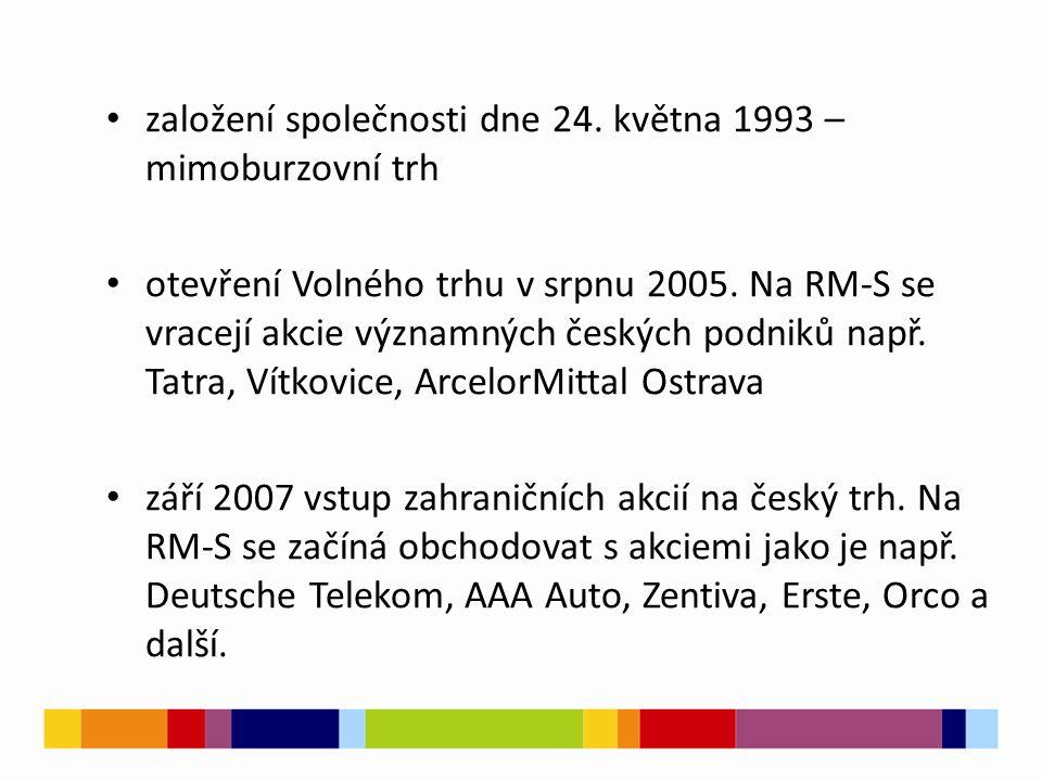 založení společnosti dne 24. května 1993 – mimoburzovní trh otevření Volného trhu v srpnu 2005. Na RM-S se vracejí akcie významných českých podniků na