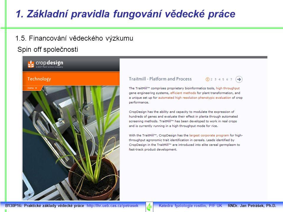 1.5. Financování vědeckého výzkumu B130P16: Praktické základy vědecké práce http:/lhr.ueb.cas.cz/petrasek Katedra fyziologie rostlin, PřF UK RNDr. Jan