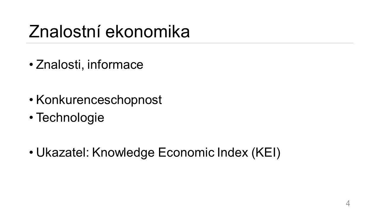 Vzdělanost Lidský kapitál → znalosti, informace → ekonomický růst Měření: Kvantita Kvalita Ukazatelé: PISA PIRLS, TIMSS a další 5