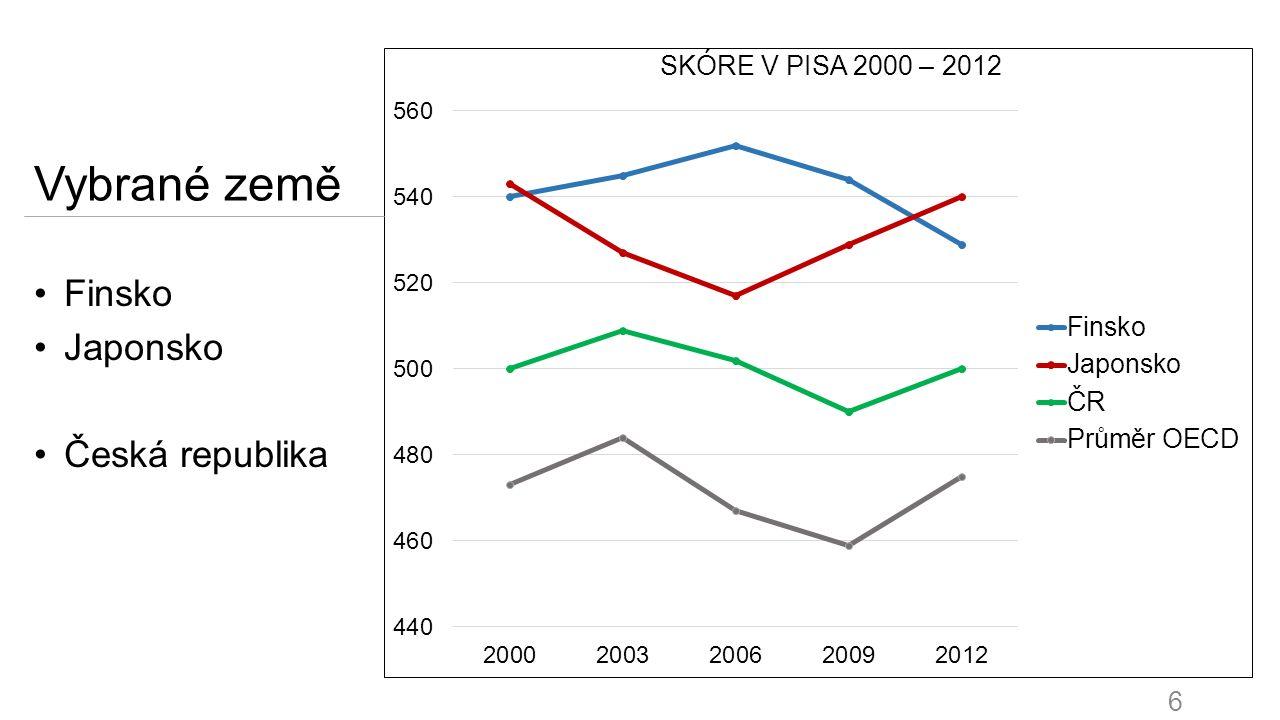 Ekonometrické modely: vstupní data 1)Ekonomická výkonnost = f(úroveň vzdělanosti) 2)Ekonomická výkonnost = f(úroveň znalostní ekonomiky) VeličinaVyjádřeníZdroj dat Ekonomická výkonnostHDP na 1 obyvateleWorld Bank, 2012 Úroveň vzdělanostiPrůměrné skóre v PISAOECD, 2012 Úroveň znalostní ekonomiky Index KEIWorld Bank, 2012 7