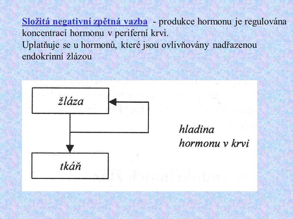 Složitá negativní zpětná vazba - produkce hormonu je regulována koncentrací hormonu v periferní krvi. Uplatňuje se u hormonů, které jsou ovlivňovány n