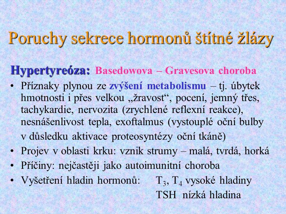Poruchy sekrece hormonů štítné žlázy Hypertyreóza: Hypertyreóza: Basedowova – Gravesova choroba Příznaky plynou ze zvýšení metabolismu – tj. úbytek hm