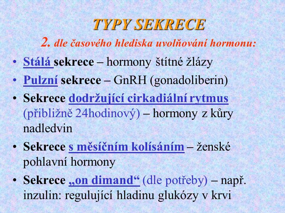 TYPY SEKRECE TYPY SEKRECE 2. dle časového hlediska uvolňování hormonu: Stálá sekrece – hormony štítné žlázy Pulzní sekrece – GnRH (gonadoliberin) Sekr