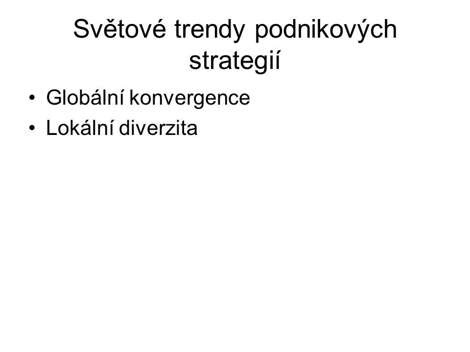 Světové trendy podnikových strategií Globální konvergence Lokální diverzita