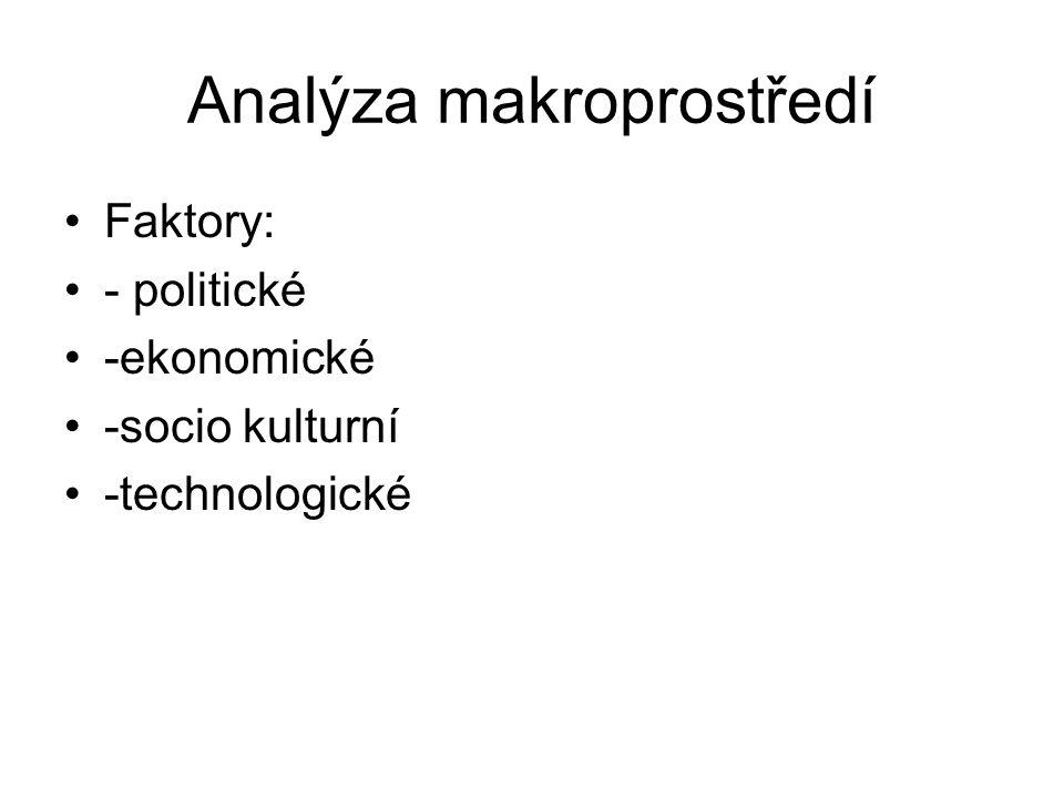 Analýza makroprostředí Faktory: - politické -ekonomické -socio kulturní -technologické
