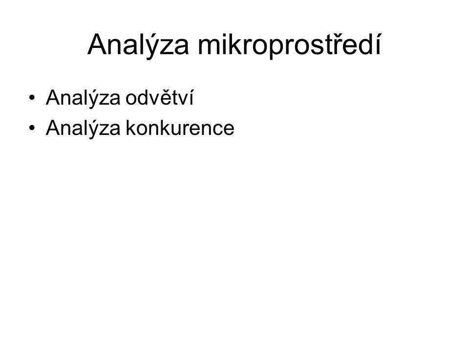 Analýza mikroprostředí Analýza odvětví Analýza konkurence