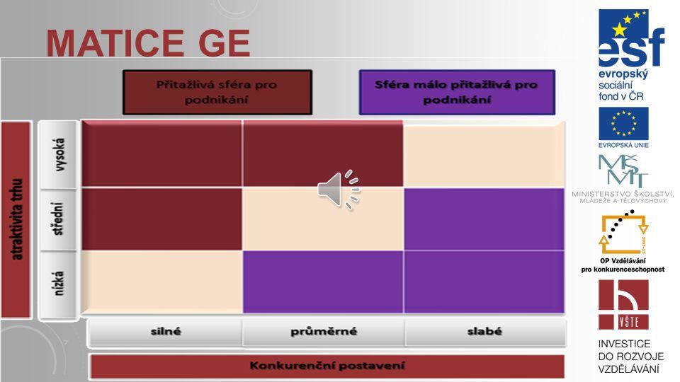 STRATEGIE NA ZÁKLADĚ MATICE BCG strategie zvýšení tržního podílu tvorbou nových složek portfolia (strategických podnikatelských jednotek), strategie z