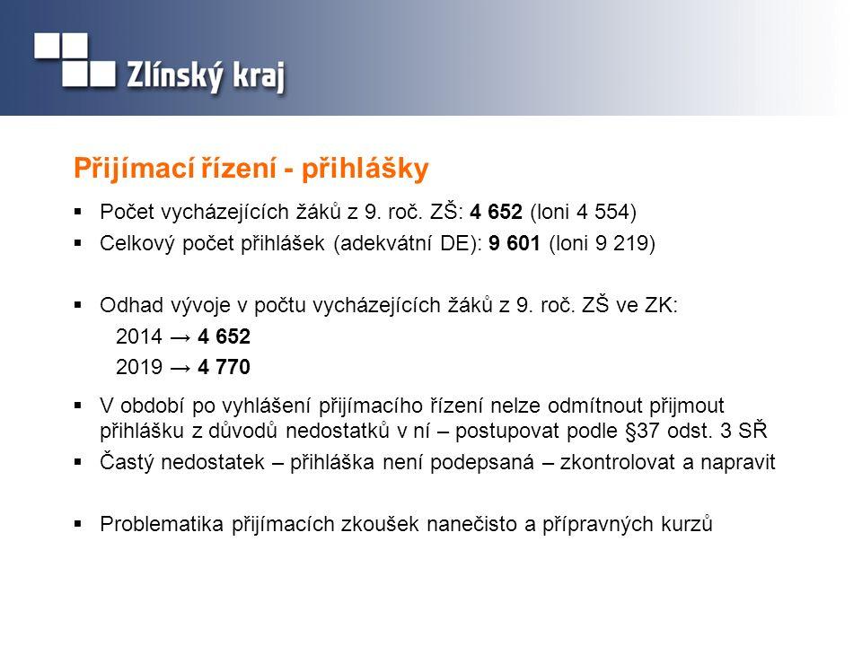 Podpora řemesel v odborném školství  Veškeré informace na www.zkola.cz – odkaz přímo z home pagewww.zkola.cz  Pravidla doplněna o modelové situace, v ostat.