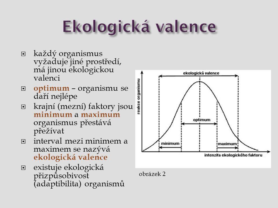  každý organismus vyžaduje jiné prostředí, má jinou ekologickou valenci  optimum – organismu se daří nejlépe  krajní (mezní) faktory jsou minimum a maximum organismus přestává přežívat  interval mezi minimem a maximem se nazývá ekologická valence  existuje ekologická přizpůsobivost (adaptibilita) organismů obrázek 2