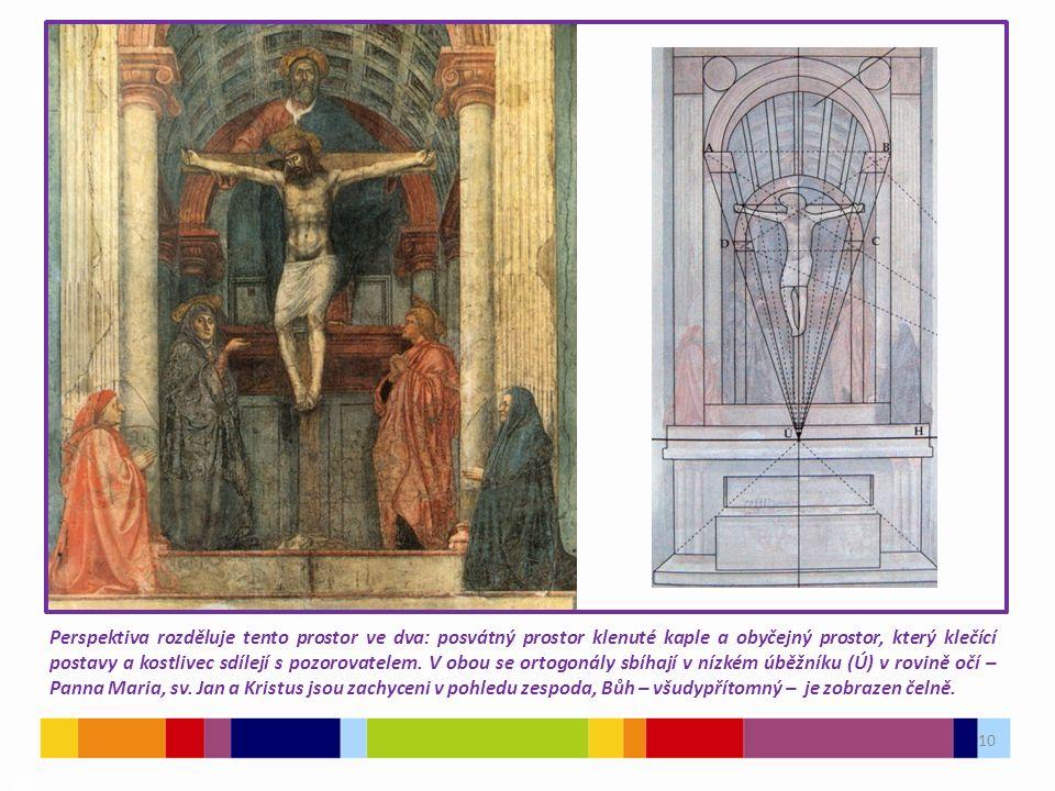 10 03 Perspektiva rozděluje tento prostor ve dva: posvátný prostor klenuté kaple a obyčejný prostor, který klečící postavy a kostlivec sdílejí s pozorovatelem.