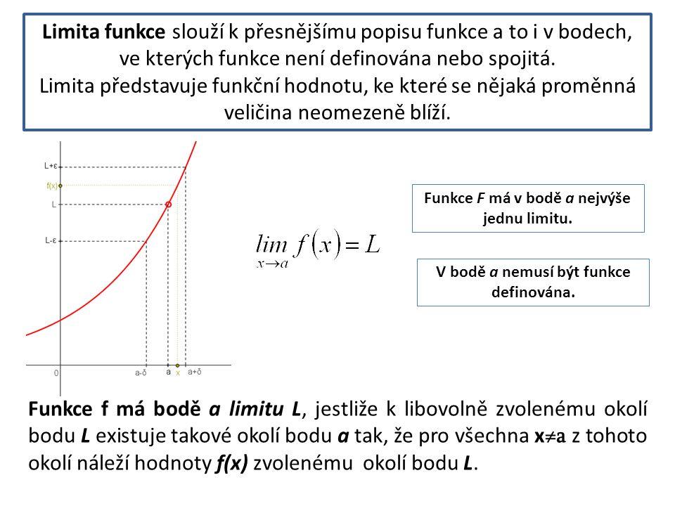 Limita funkce slouží k přesnějšímu popisu funkce a to i v bodech, ve kterých funkce není definována nebo spojitá. Limita představuje funkční hodnotu,