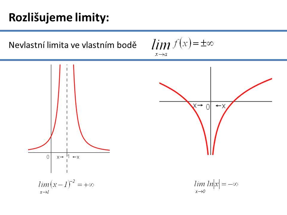 Rozlišujeme limity: Nevlastní limita ve vlastním bodě
