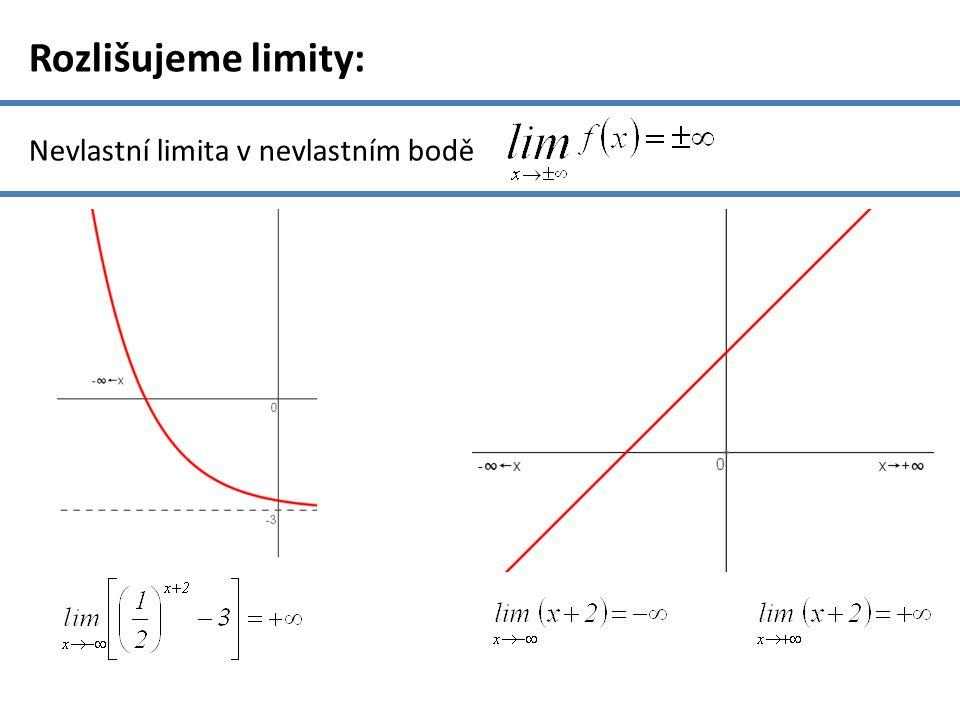Rozlišujeme limity: Nevlastní limita v nevlastním bodě