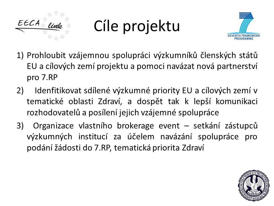 Cíle projektu 1) Prohloubit vzájemnou spolupráci výzkumníků členských států EU a cílových zemí projektu a pomoci navázat nová partnerství pro 7.RP 2) Idenfitikovat sdílené výzkumné priority EU a cílových zemí v tematické oblasti Zdraví, a dospět tak k lepší komunikaci rozhodovatelů a posílení jejich vzájemné spolupráce 3) Organizace vlastního brokerage event – setkání zástupců výzkumných institucí za účelem navázání spolupráce pro podání žádosti do 7.RP, tematická priorita Zdraví