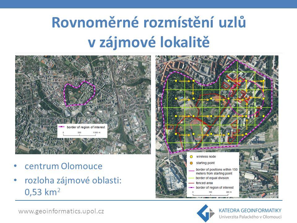 www.geoinformatics.upol.cz Rovnoměrné rozmístění uzlů v zájmové lokalitě centrum Olomouce rozloha zájmové oblasti: 0,53 km 2