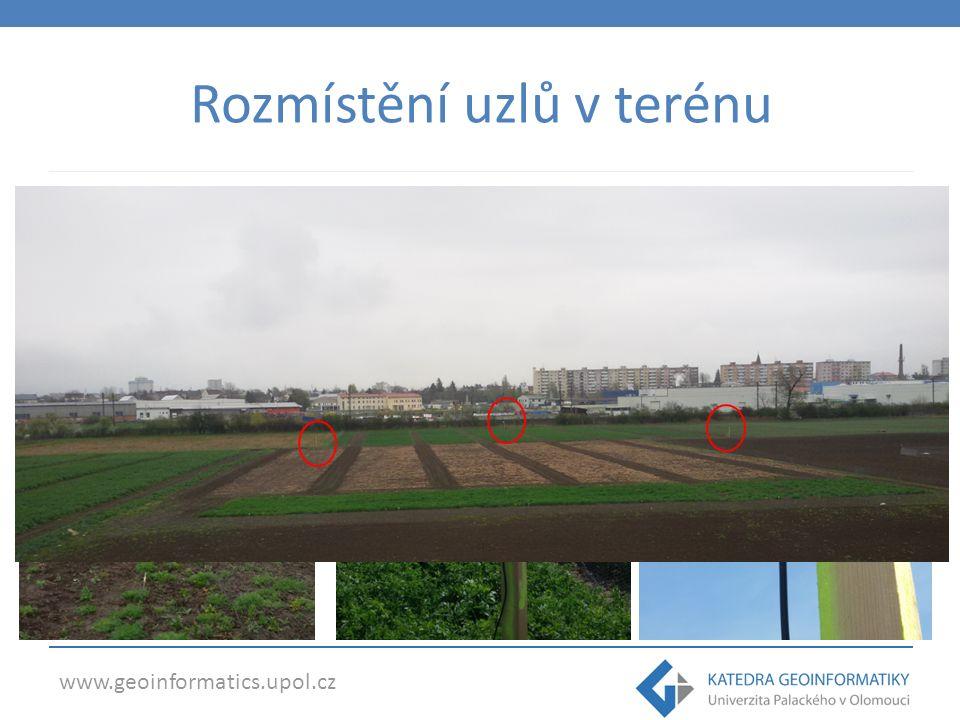 www.geoinformatics.upol.cz Rozmístění uzlů v terénu