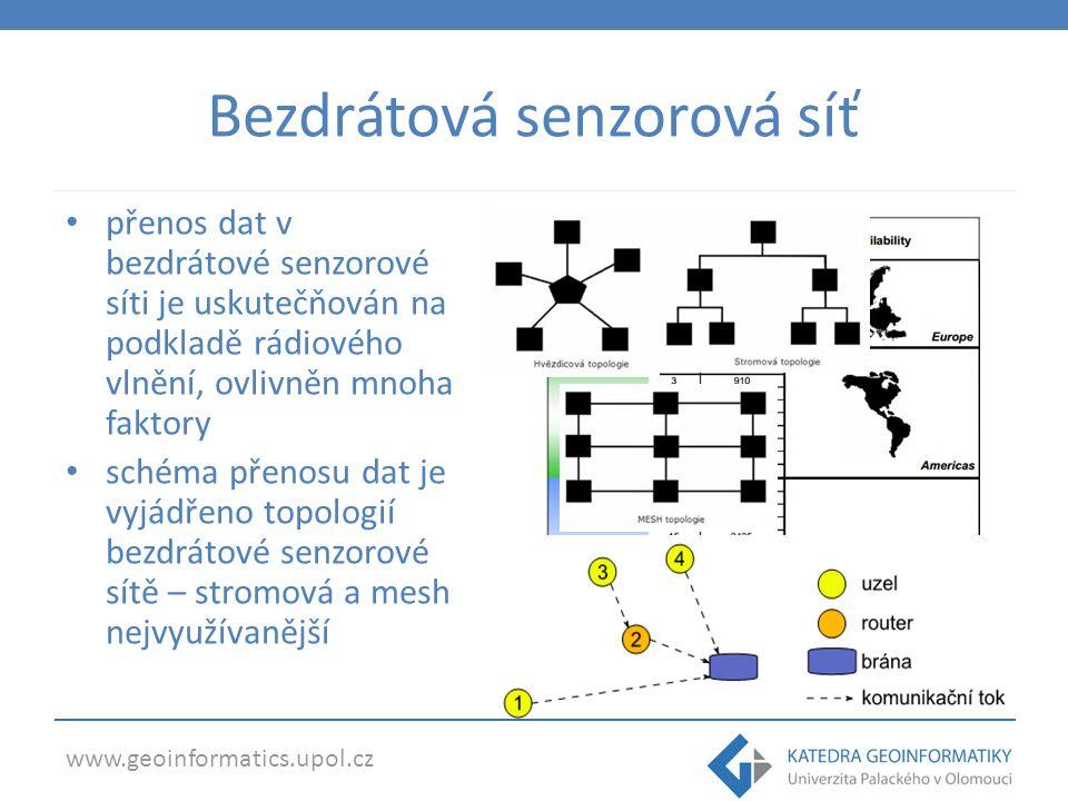 www.geoinformatics.upol.cz Bezdrátová senzorová síť přenos dat v bezdrátové senzorové síti je uskutečňován na podkladě rádiového vlnění, ovlivněn mnoha faktory schéma přenosu dat je vyjádřeno topologií bezdrátové senzorové sítě – stromová a mesh nejvyužívanější