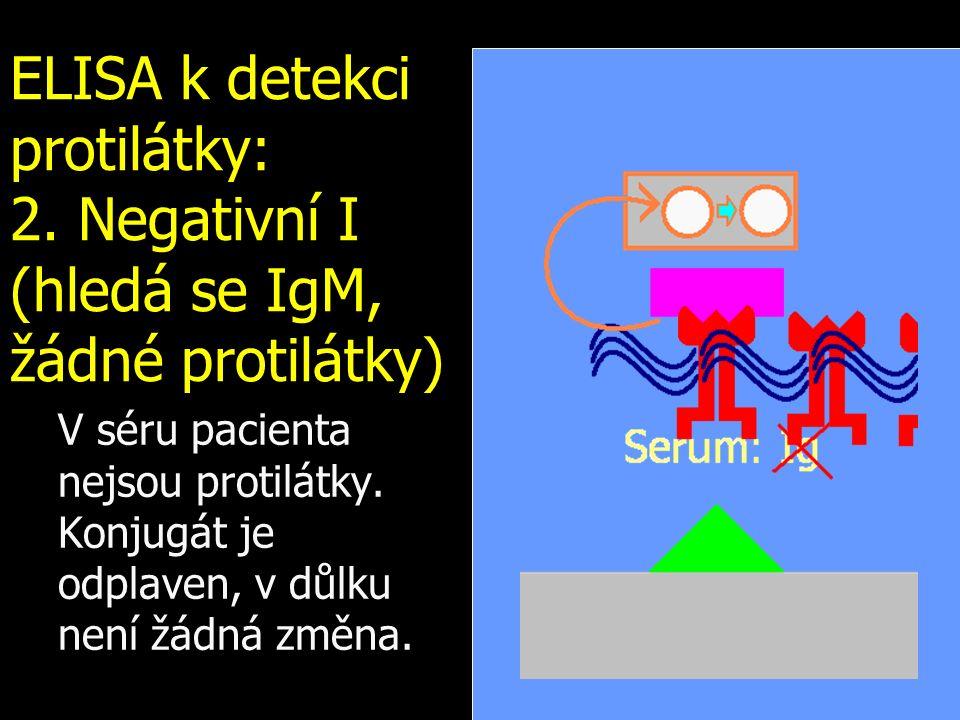 ELISA k detekci protilátky: 2. Negativní I (hledá se IgM, žádné protilátky) V séru pacienta nejsou protilátky. Konjugát je odplaven, v důlku není žádn